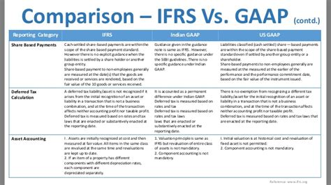 ifrs balance sheet template prepare balance sheets and profit loss a c in ifrs format