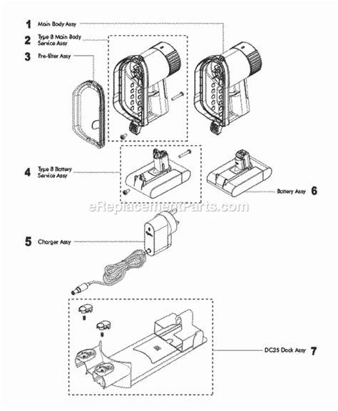 dyson dc17 parts diagram dyson dc35 parts list and diagram ereplacementparts