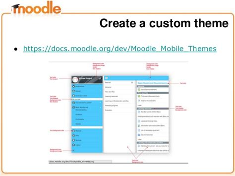 moodle themes for mobile creating a custom moodle mobile app moodlemoot spain 2014