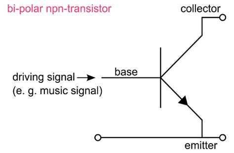 transistor npn definition transistor npn meaning 28 images buy wholesale definition from china bipolar transistor