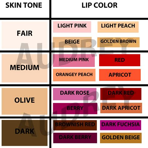what colors look on skin lipsticks s style
