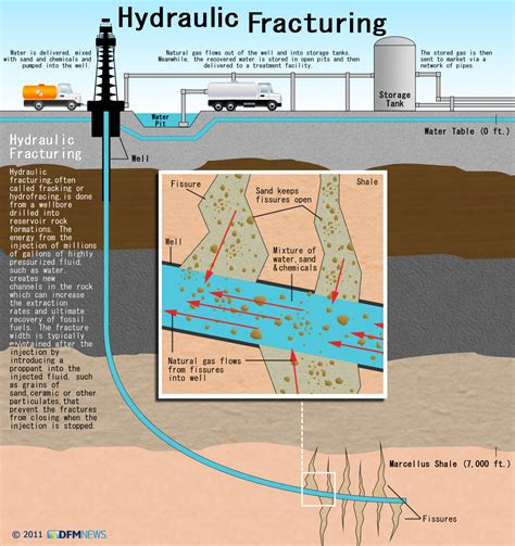 the fracking debate the risks benefits and uncertainties of the shale revolution center on global energy policy series books all on deck musings and reflections from