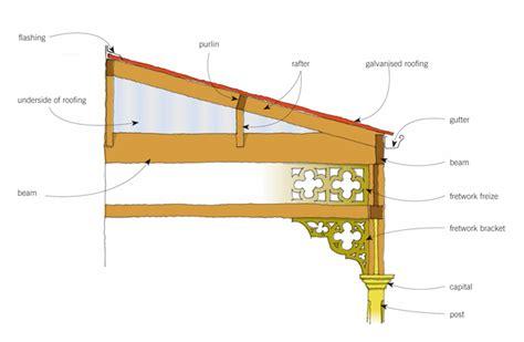 veranda zeichnen villa renovation tips refresh renovations
