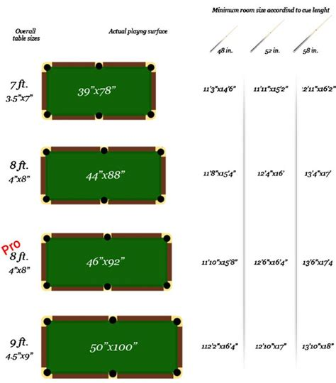 8ft Pool Table Width Brokeasshome Com