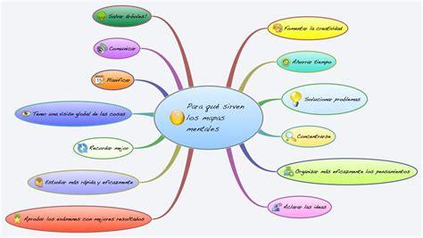 imagenes de mapas mentales faciles para qu 233 sirven los mapas mentales xmind online library