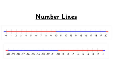 printable number line positive and negative integers printable number lines by simon h teaching resources tes