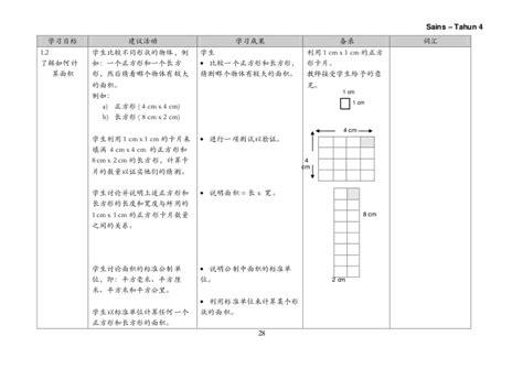 calculator sains kbsr sains tahun4 bc