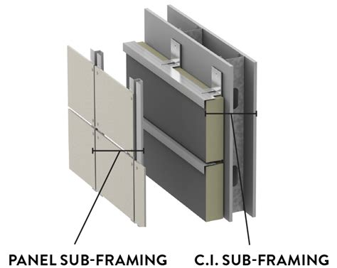 metal cladding wall section systems eco cladding
