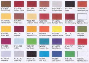 Replacement chair cushions on color samples for wooden furniture
