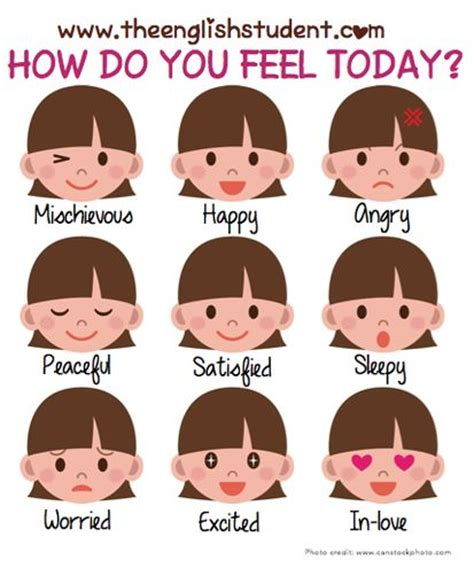 english bunghole how do you feel today how do you feel today ingles pinterest feelings