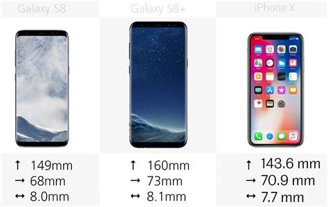 iphone x vs samsung galaxy s8 s8