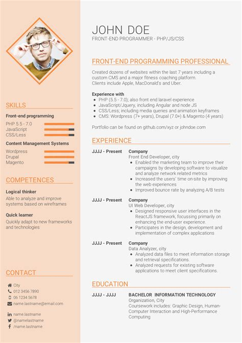 performance cv template image collections template