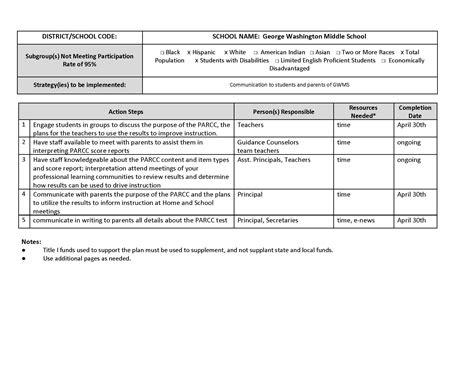accountable plan template 4 year high school plan template