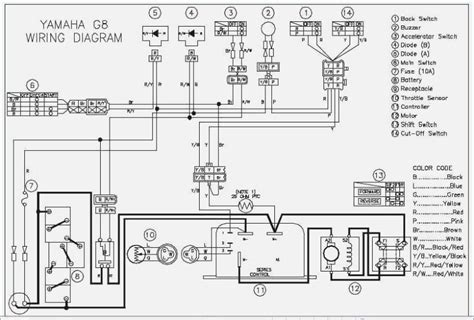 wiring diagram for yamaha g9 golf cart free