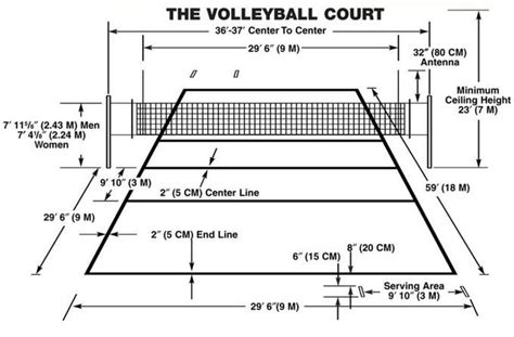 printable rules for volleyball volleyball court diagram with positions diagram