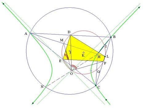 Geometry Sections by Geometry Why Is Defl A Cyclic Quadrilateral