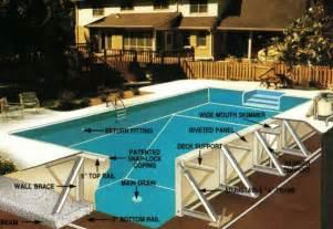 husted pools wappinger falls ny 12590 tel 845 831 8571