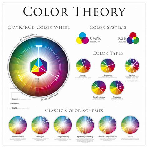 color wheel interior design color wheel ultimate color matching guide designing idea