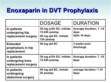 Enoxaparin Lovenox In Pregnancy
