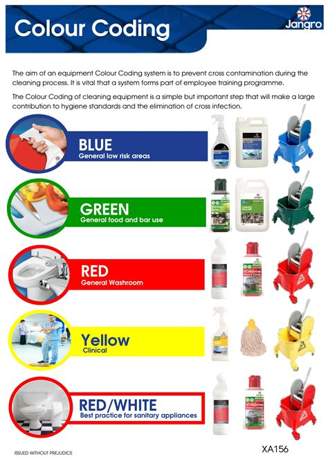 a colour coding system and infection for cleaners