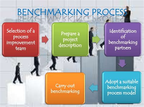 bench marking process business process benchmarking