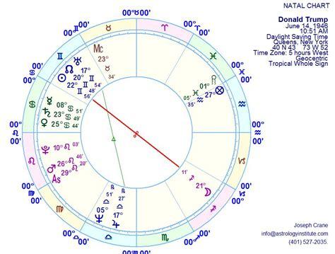 donald trump zodiac chart donald trump impresario and politician the astrology