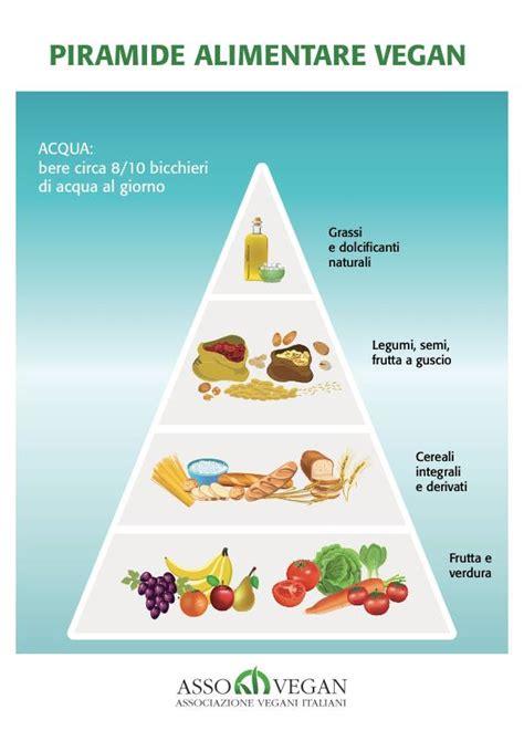 piramide alimentare vegana materiale divulgativo assovegan associazione vegani