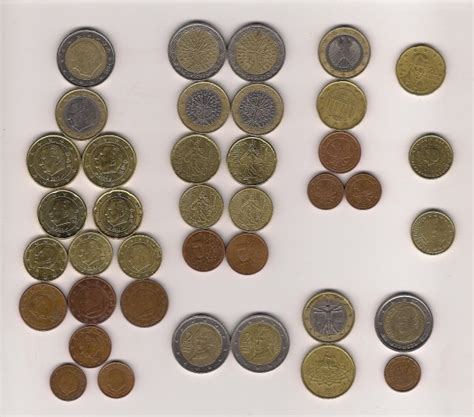 Meme Coins - a euro coins meme from the heart of europe