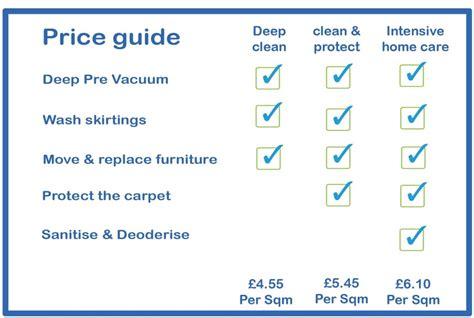 bureau price carpet cleaner newton mearns g77 alba floor care