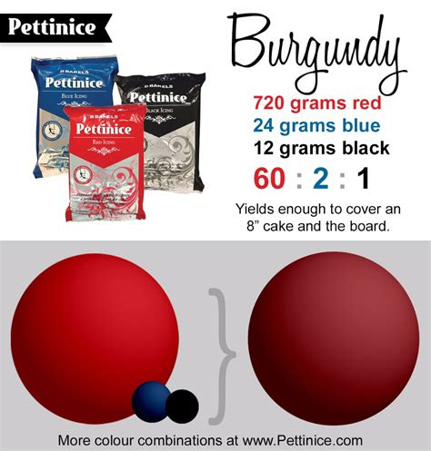 what colors make burgundy pettinice how to make burgundy fondant