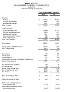 perficient reports first quarter 2012 results perficient