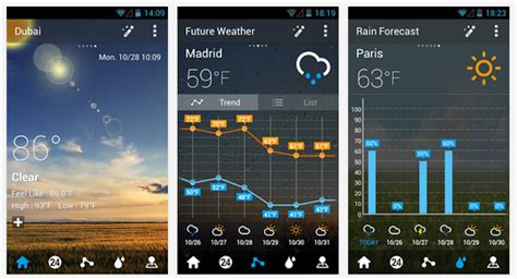weather underground apk android apps apk go weather forecast widgets 4 24 3 apk for android