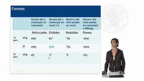 nivell de suficincia c1 els pronoms febles bloc 1 definici 243 i formes mooc valenci 224 nivell c1 21 55 upv youtube