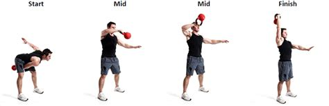 kettlebell swing overhead kettlebell workout full body fat loss routine origin