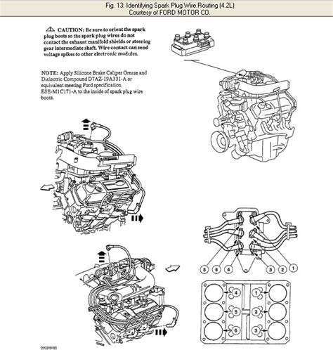 I Need A Spark Plug Wiring Diagram From The Distributor