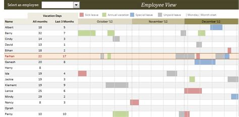 employee vacation planner template employee vacation planner excel template xls free excel