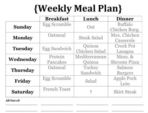 weight loss vegetarian meal plan healthy diet plan for vegetarian best meal plan