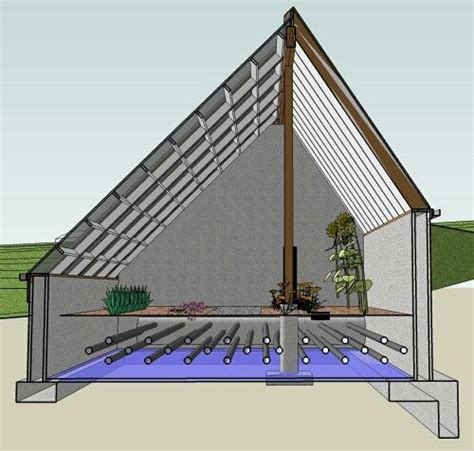 design criteria of greenhouse for cooling and heating purposes a greenhouse heated only by the hot air it produces the