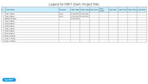 pert chart project management plan project working