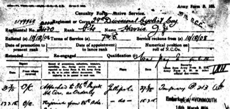 Ww1 Deaths Records Free Ancestry Is A Guide To Free Records