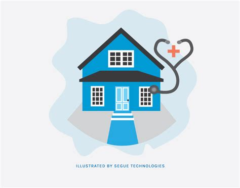 the quality of home health care segue technologies