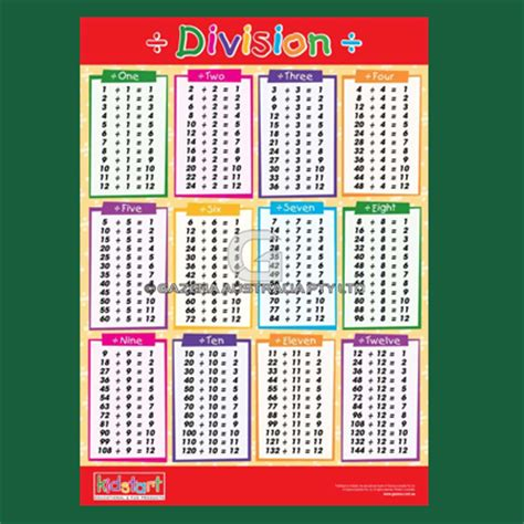 printable times table chart australia number names worksheets 187 division table chart free