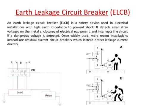 pcb layout engineer interview questions wiring diagram for elcb image collections wiring diagram