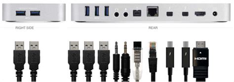 what is a thunderbolt port 4 all ports mymac