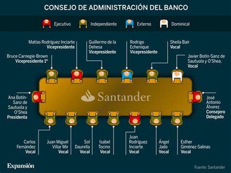 grupo banco santander empresas qui 233 n es qui 233 n en el nuevo consejo de santander