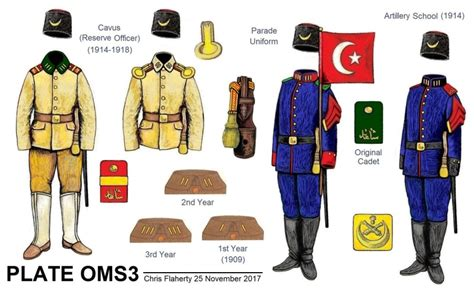ottoman army uniforms ottoman uniforms ww1 ottoman army school uniforms
