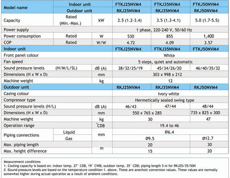 Kapasitor Ac Samsung 1 2 Pk ukuran kapasitor ac lg 1pk 28 images ukuran kapasitor