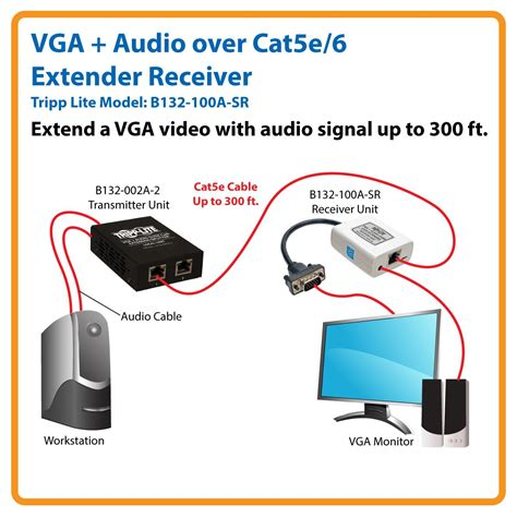 vga to cat6 wiring diagram wiring diagram with description