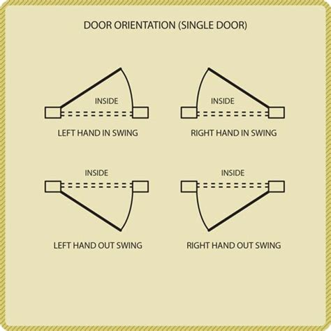 left or right swing door door handing explained brosco door handing door