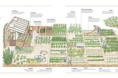 one acre spread how many homestead layout acre homestead layout and one acre spread how many homestead layout acre homestead layout and
